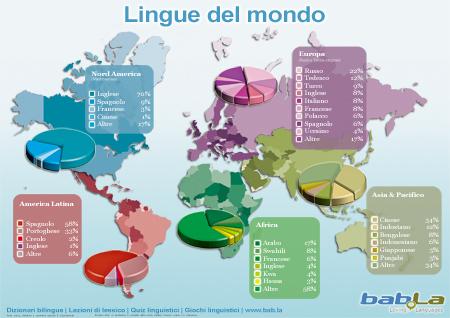 mappa-lingue-mondo-italiano-piccola
